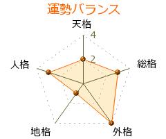 新関良三 の画数・良運