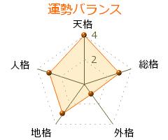 黒田行昭 の画数・良運